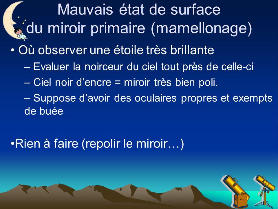 Mauvais état de surface du miroir primaire (mamellonage)