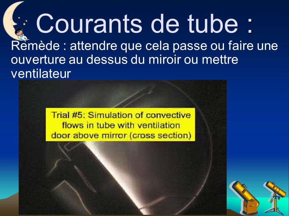 Courants de tube : Remède : attendre que cela passe ou faire une ouverture au dessus du miroir ou mettre ventilateur.