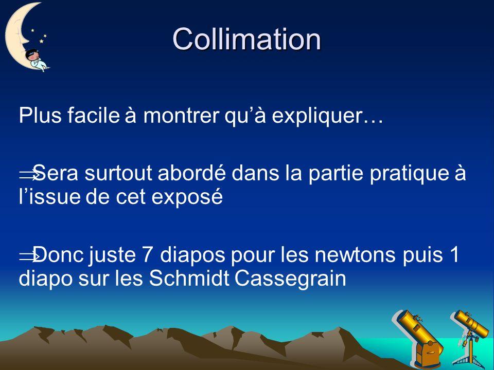 Collimation Plus facile à montrer qu'à expliquer…