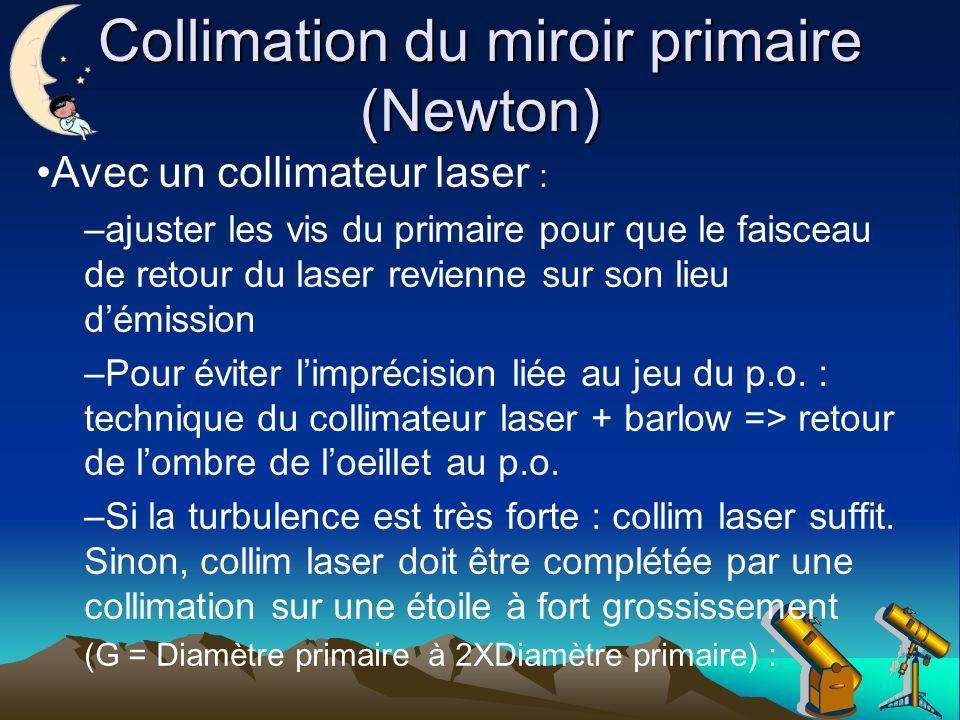 Collimation du miroir primaire (Newton)