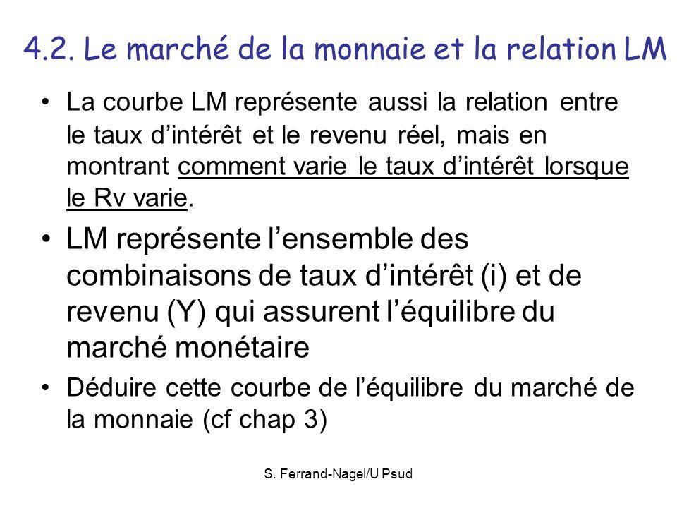 4.2. Le marché de la monnaie et la relation LM