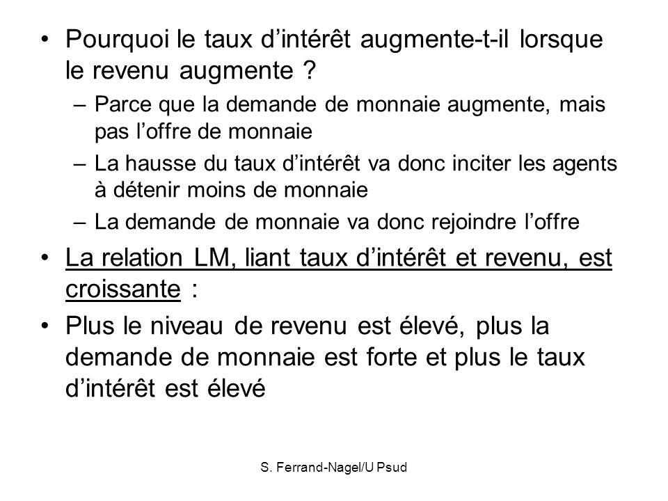 S. Ferrand-Nagel/U Psud
