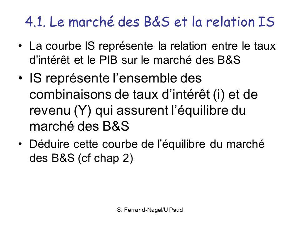 4.1. Le marché des B&S et la relation IS