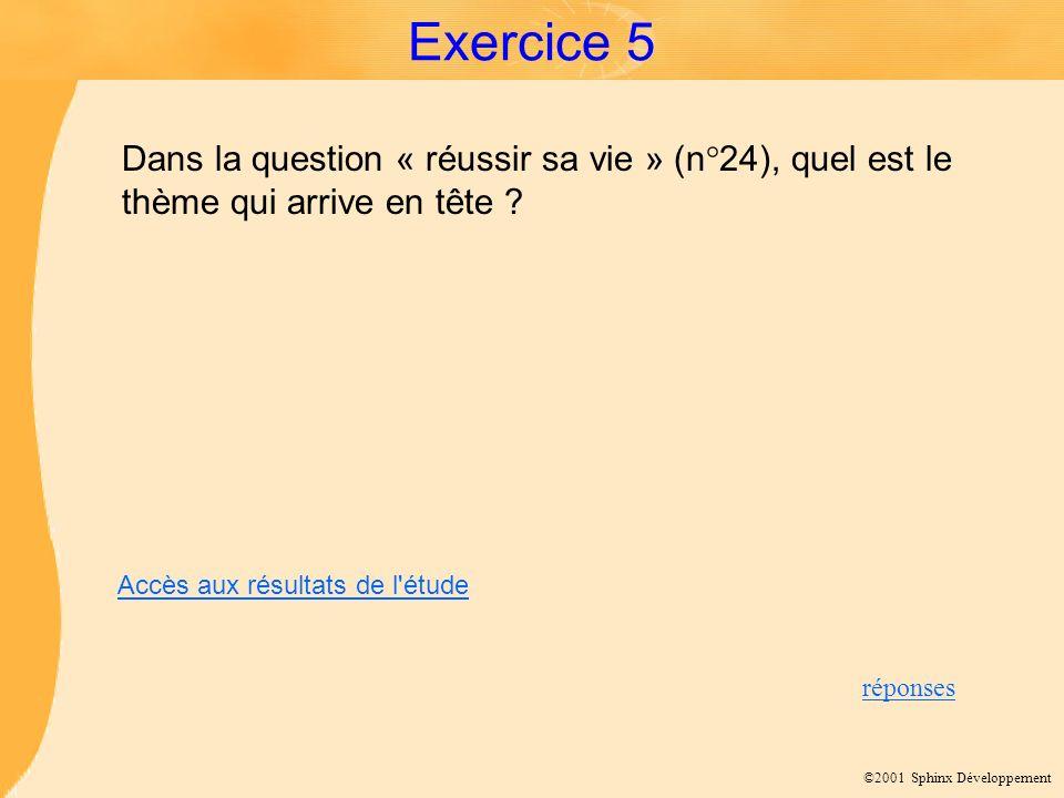 Exercice 5 Dans la question « réussir sa vie » (n°24), quel est le thème qui arrive en tête Accès aux résultats de l étude.