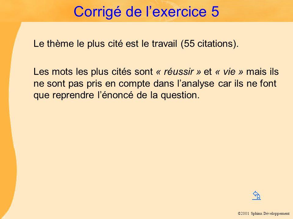 Corrigé de l'exercice 5 Le thème le plus cité est le travail (55 citations).