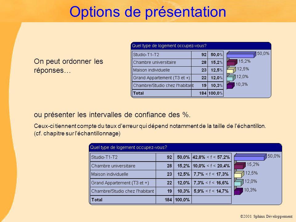 Options de présentation