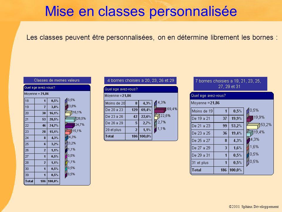 Mise en classes personnalisée