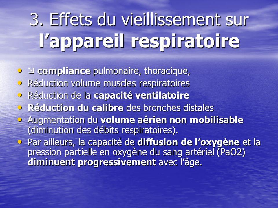 3. Effets du vieillissement sur l'appareil respiratoire