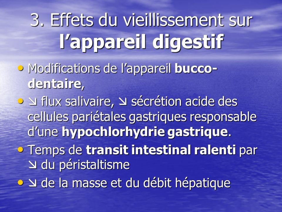 3. Effets du vieillissement sur l'appareil digestif