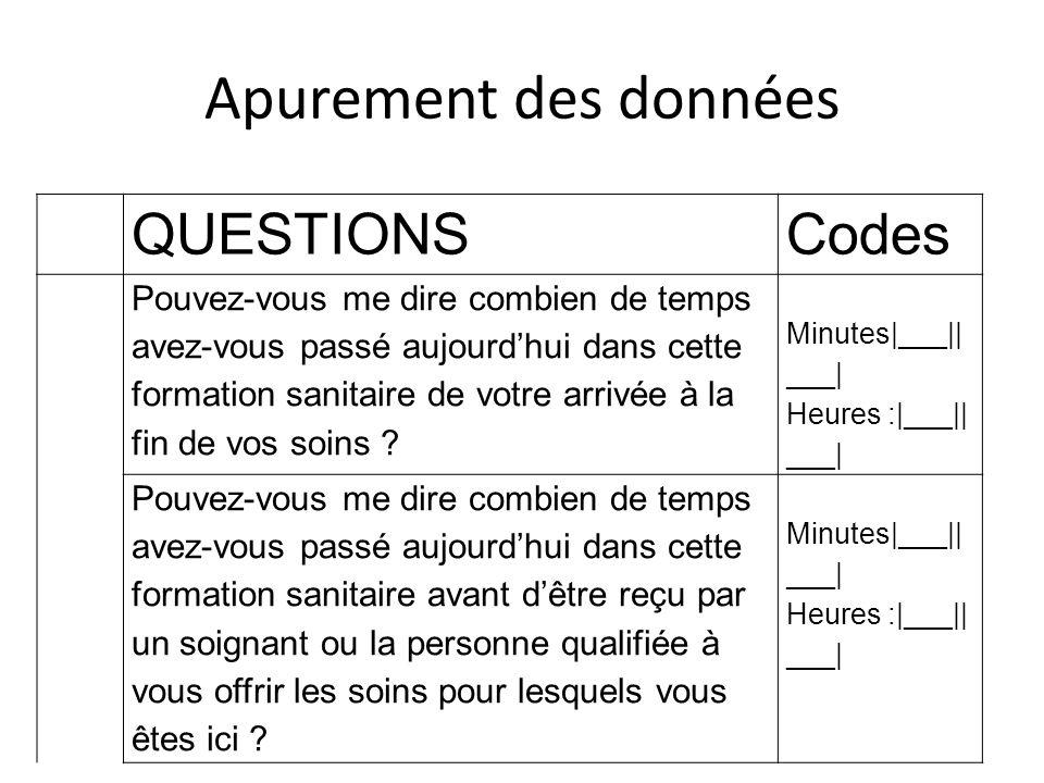 Apurement des données QUESTIONS Codes
