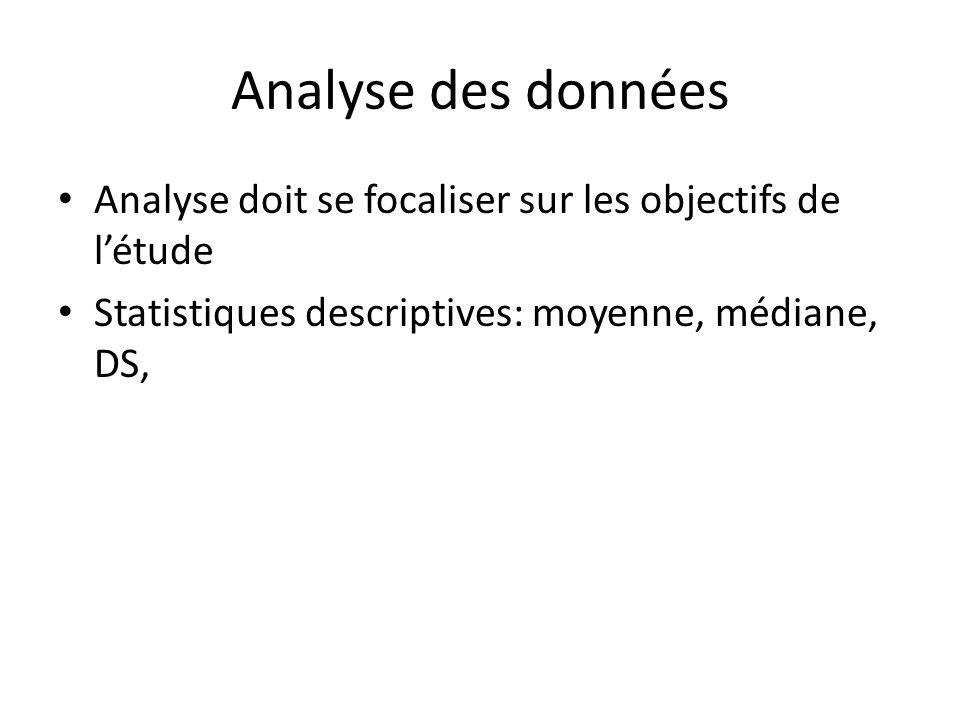 Analyse des données Analyse doit se focaliser sur les objectifs de l'étude.