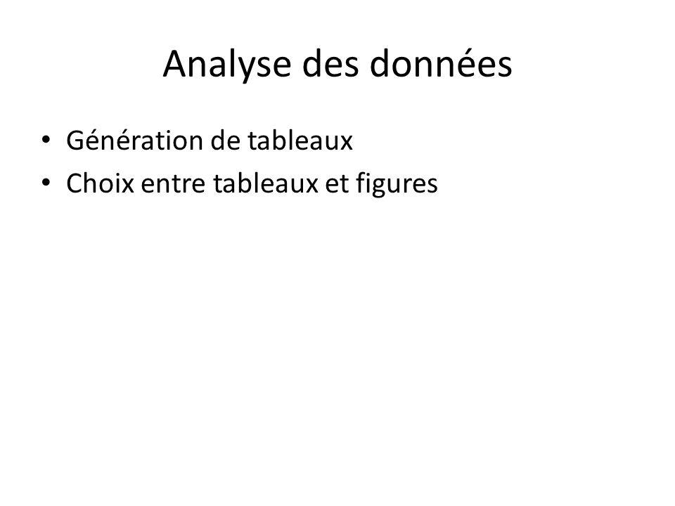 Analyse des données Génération de tableaux