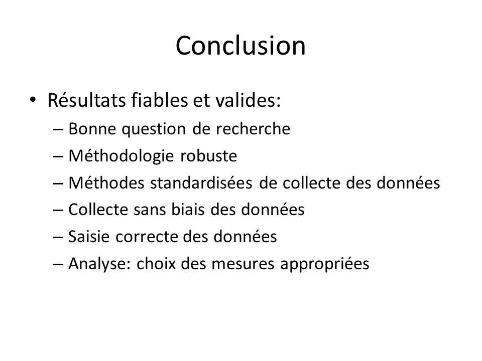 Conclusion Résultats fiables et valides: Bonne question de recherche