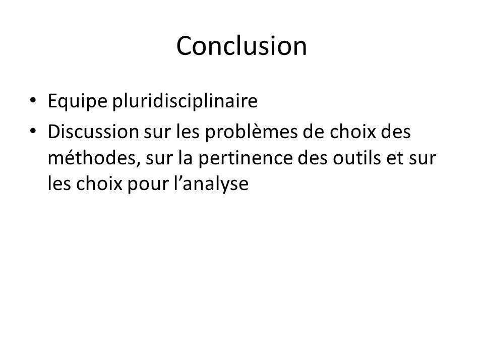 Conclusion Equipe pluridisciplinaire