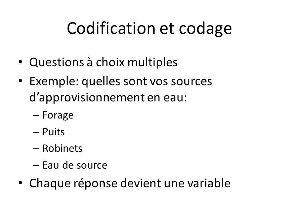 Codification et codage