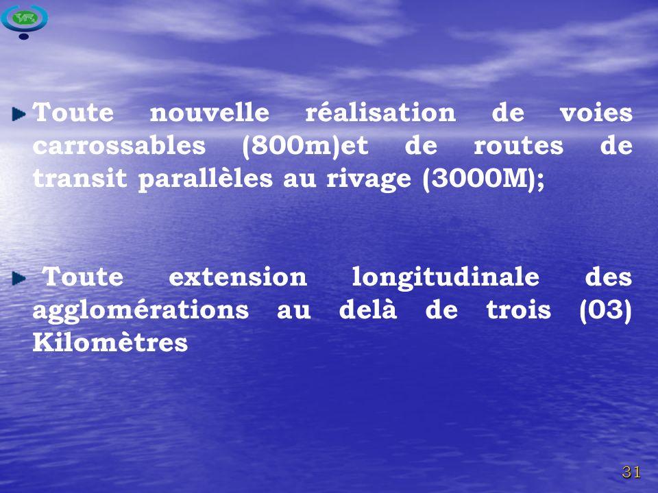 Toute nouvelle réalisation de voies carrossables (800m)et de routes de transit parallèles au rivage (3000M);