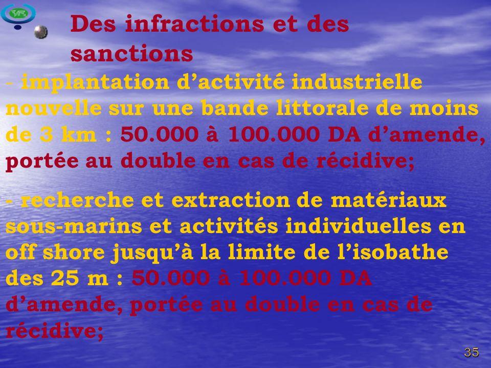Des infractions et des sanctions