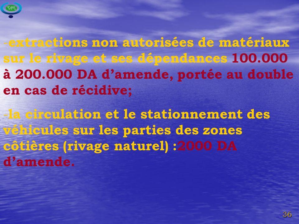 extractions non autorisées de matériaux sur le rivage et ses dépendances 100.000 à 200.000 DA d'amende, portée au double en cas de récidive;