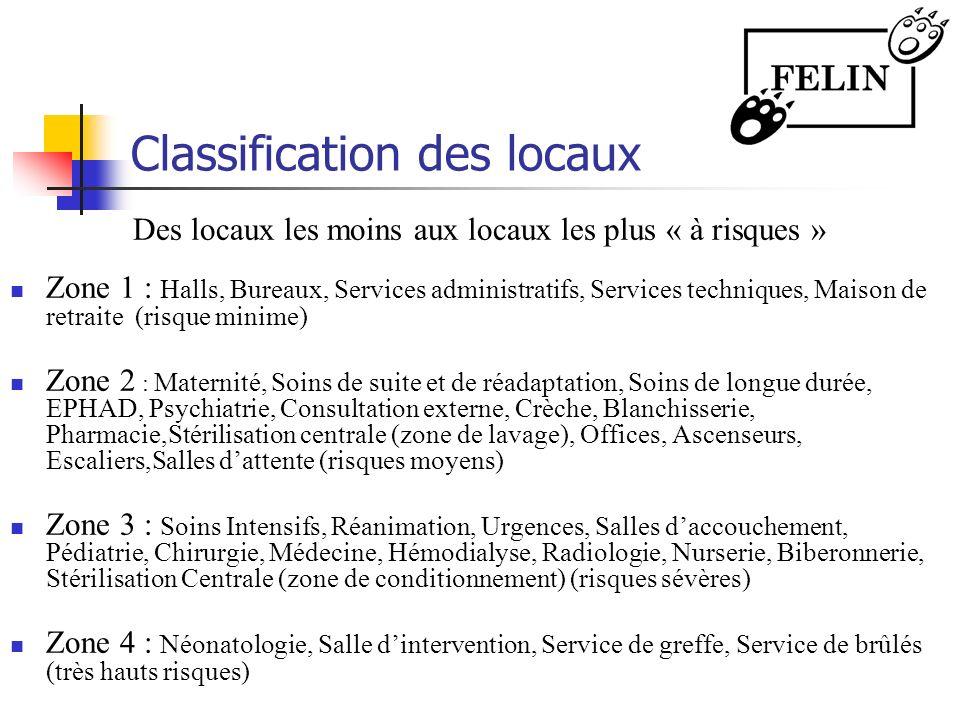 Classification des locaux