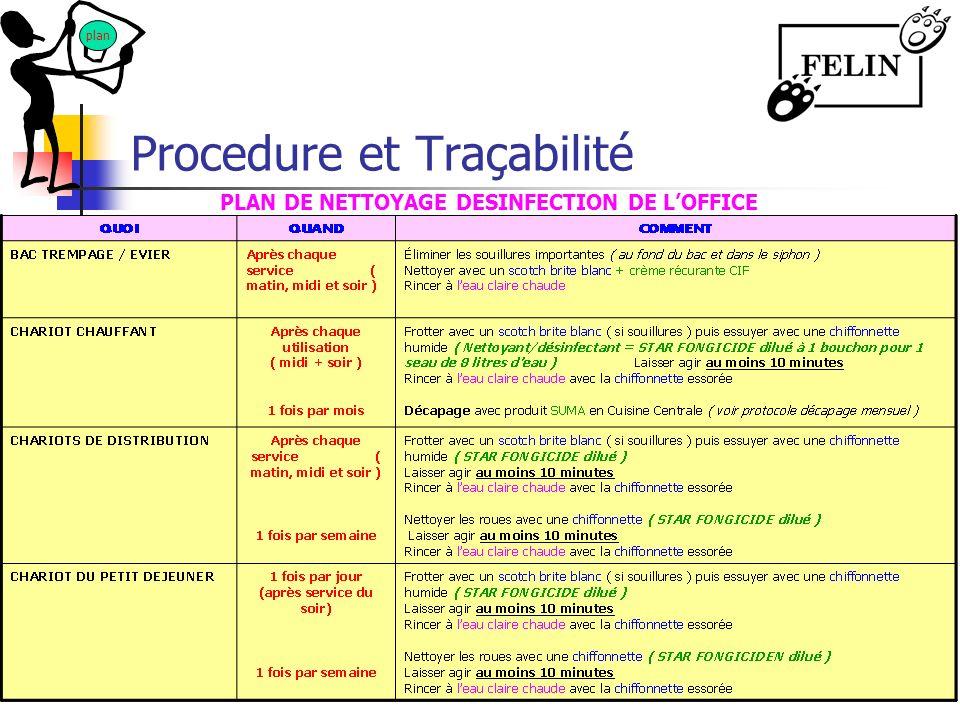 Procedure et Traçabilité