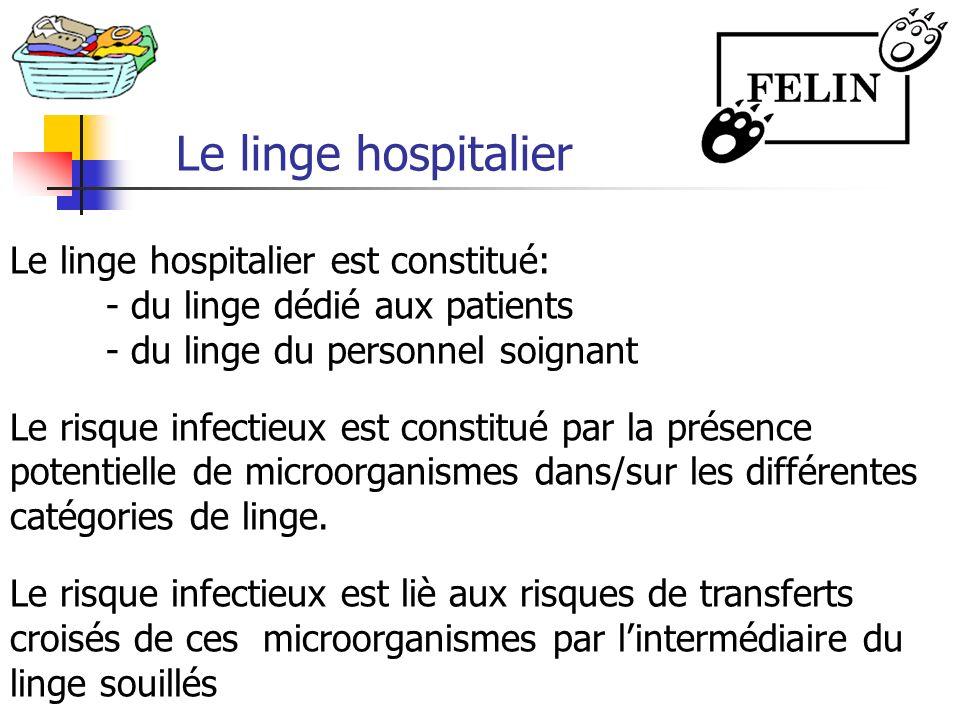 Le linge hospitalier Le linge hospitalier est constitué: