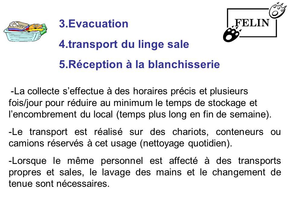 4.transport du linge sale 5.Réception à la blanchisserie
