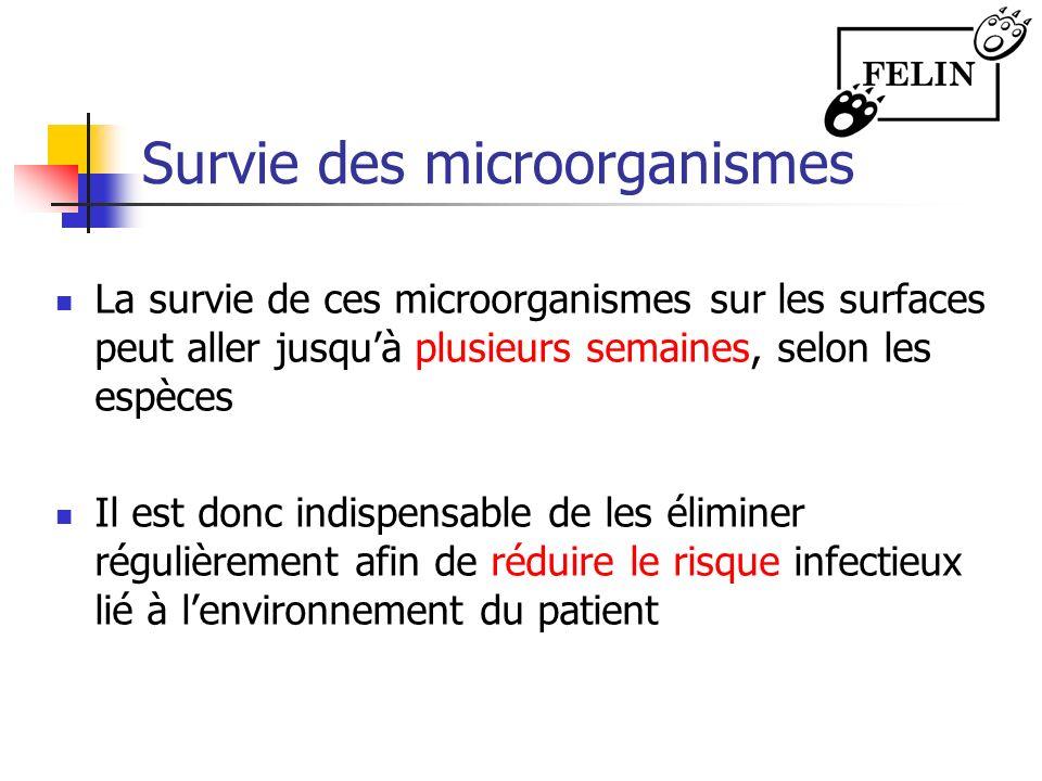 Survie des microorganismes