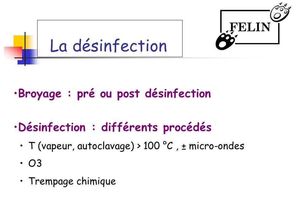 La désinfection Broyage : pré ou post désinfection