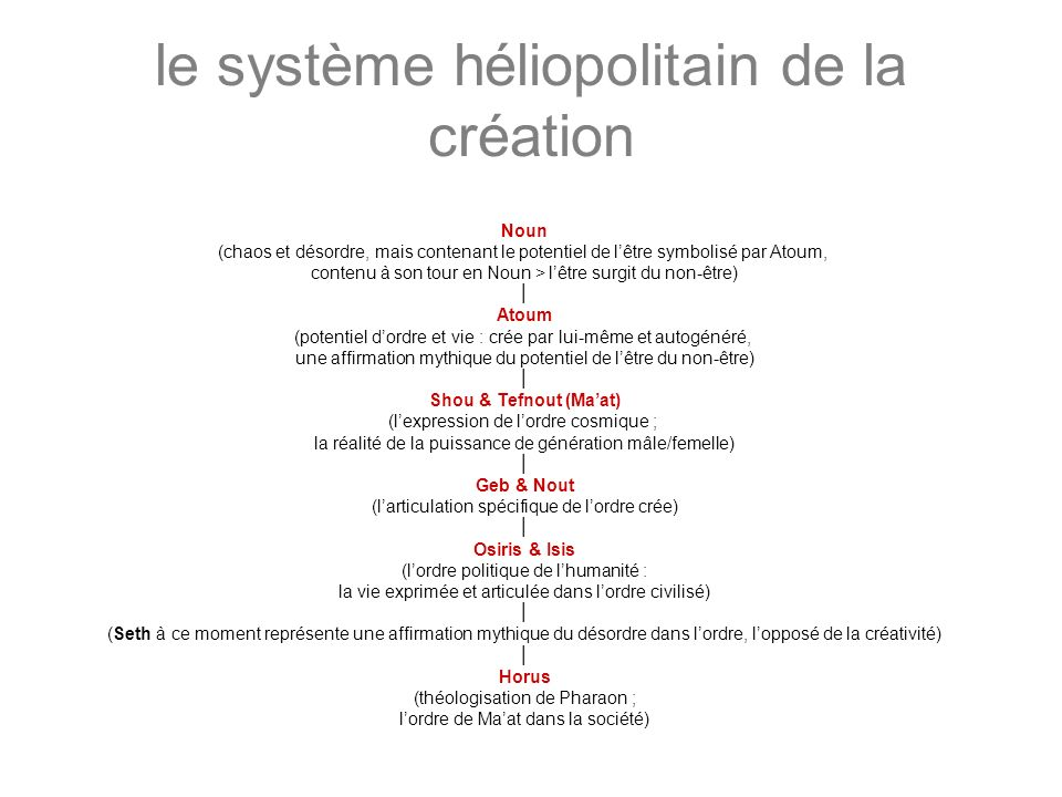 le système héliopolitain de la création