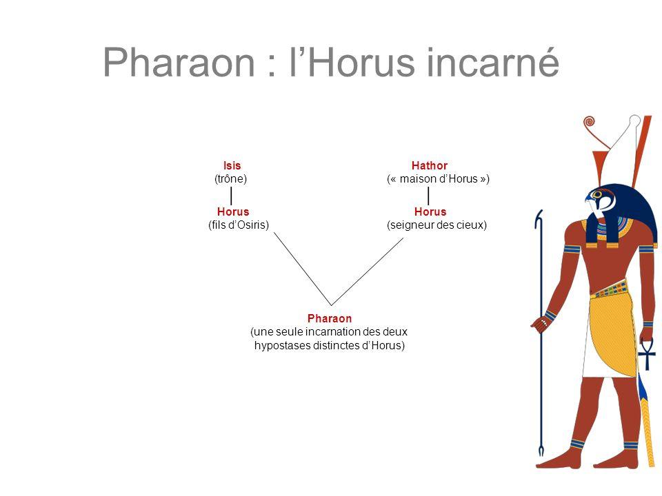 Pharaon : l'Horus incarné