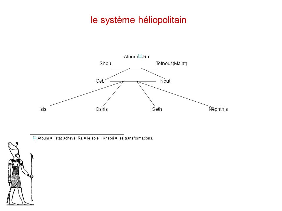 le système héliopolitain