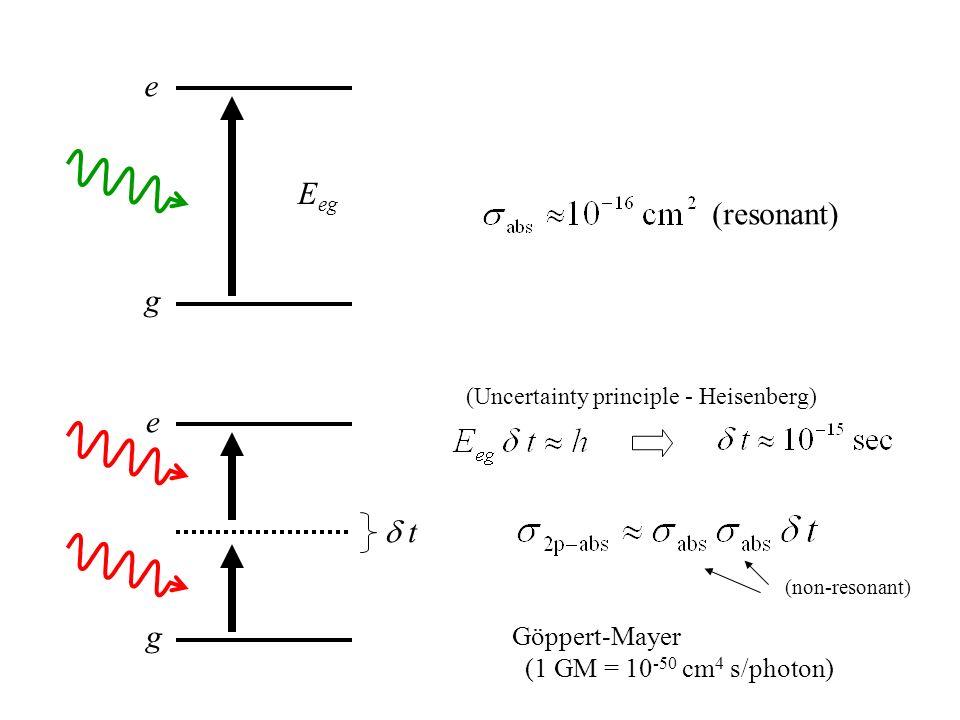 e Eeg (resonant) g e d t g Göppert-Mayer (1 GM = 10-50 cm4 s/photon)