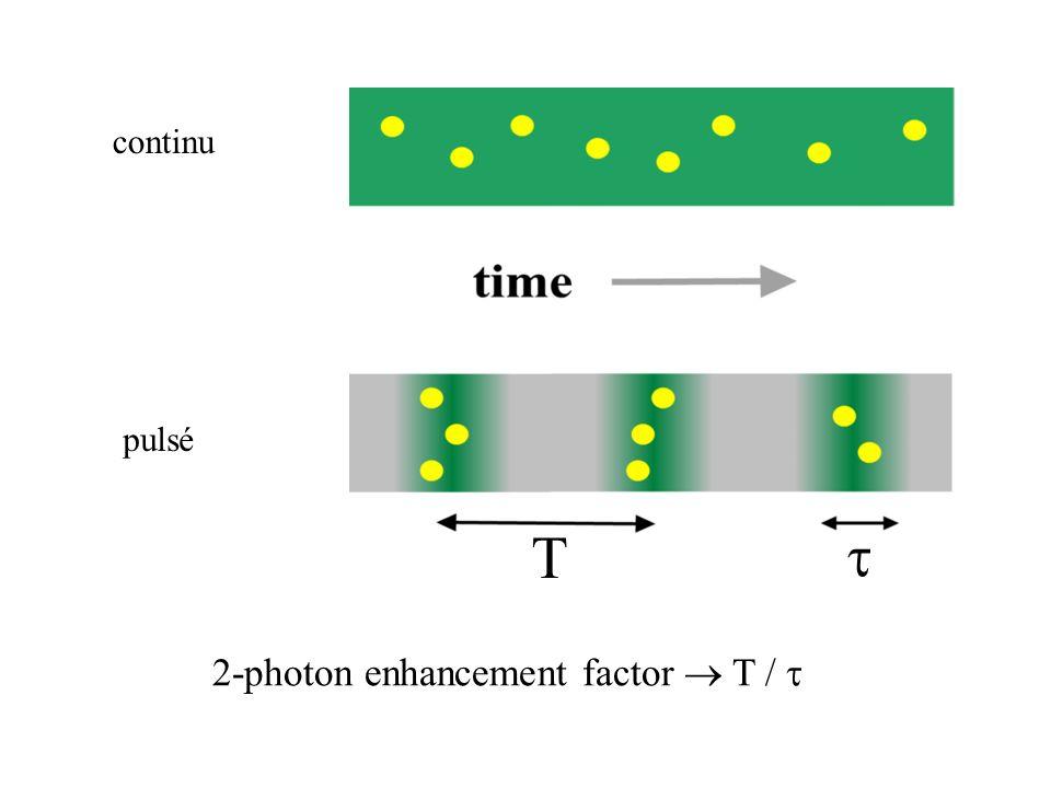 continu pulsé T t 2-photon enhancement factor  T / t