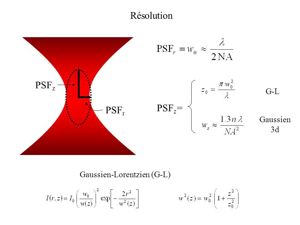 Gaussien-Lorentzien (G-L)