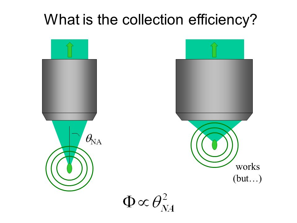 What is the collection efficiency