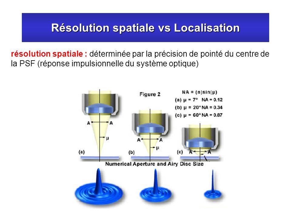 Résolution spatiale vs Localisation