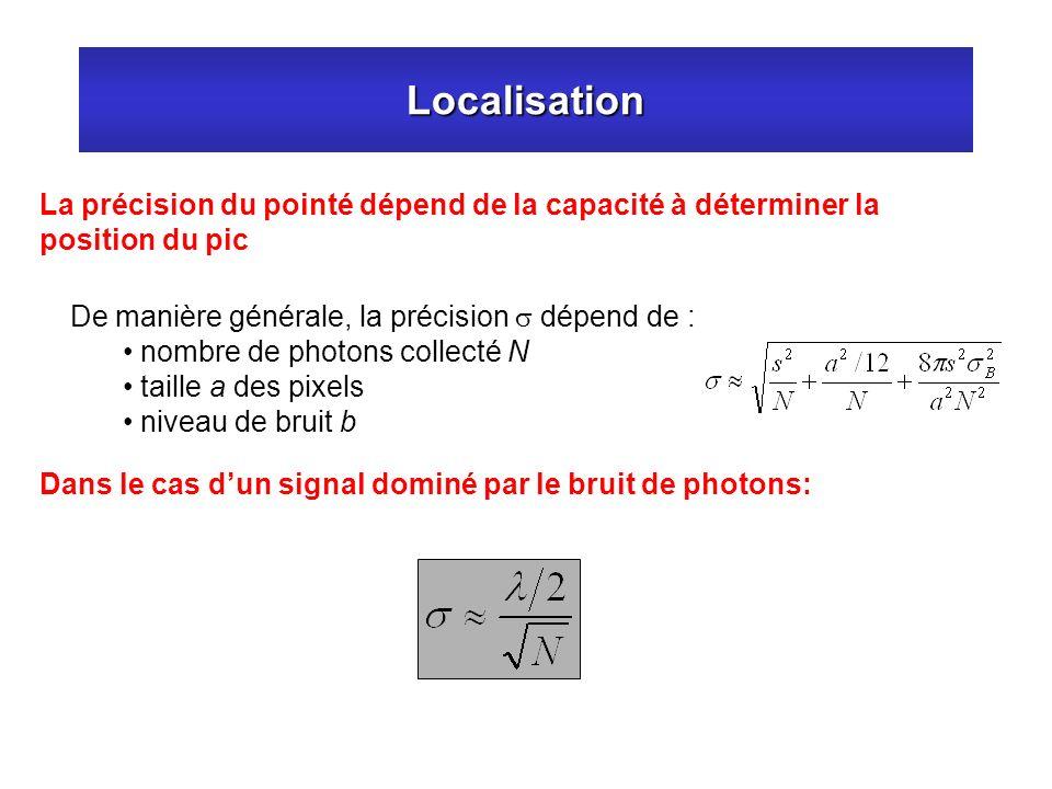 Localisation La précision du pointé dépend de la capacité à déterminer la position du pic. De manière générale, la précision s dépend de :