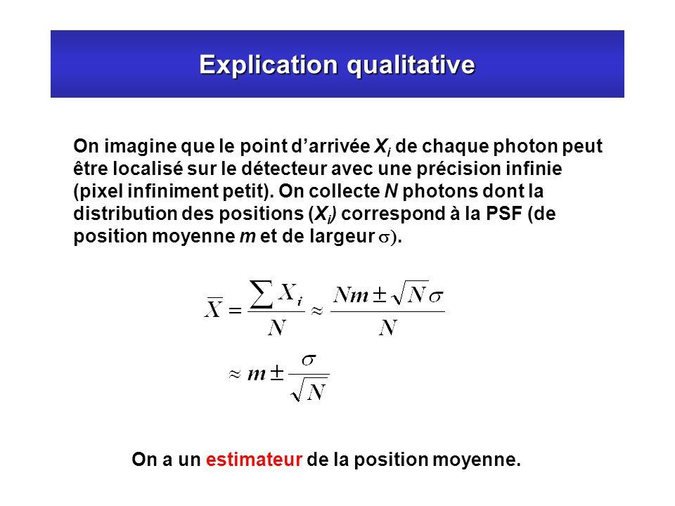 Explication qualitative