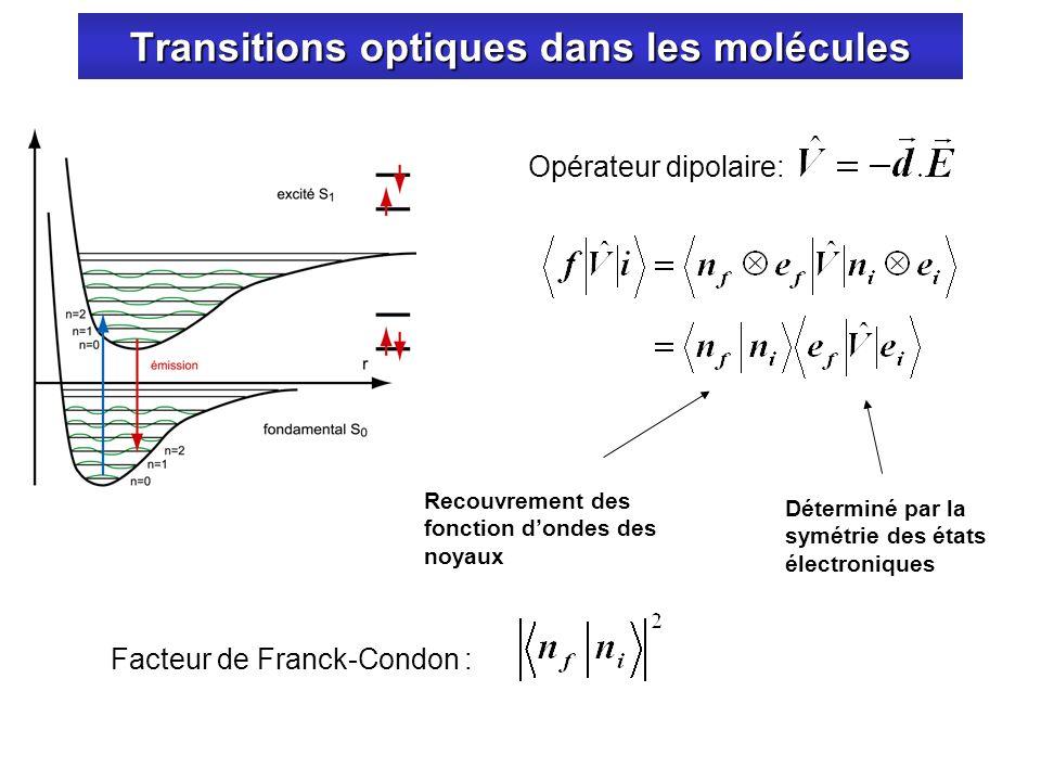 Transitions optiques dans les molécules