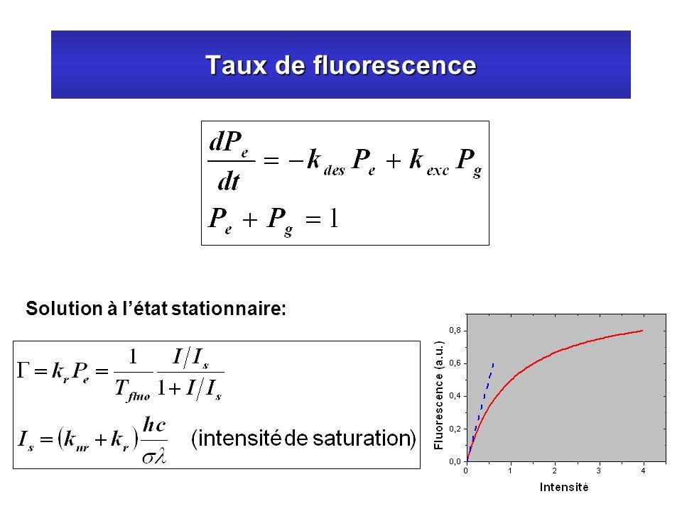 Taux de fluorescence Solution à l'état stationnaire: