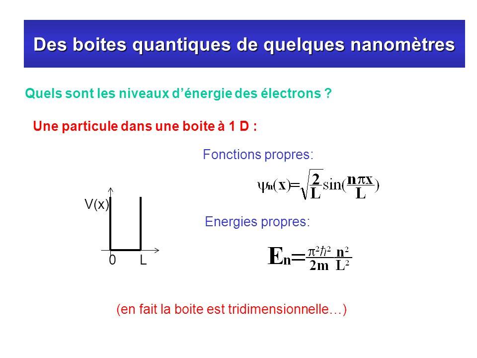 Des boites quantiques de quelques nanomètres