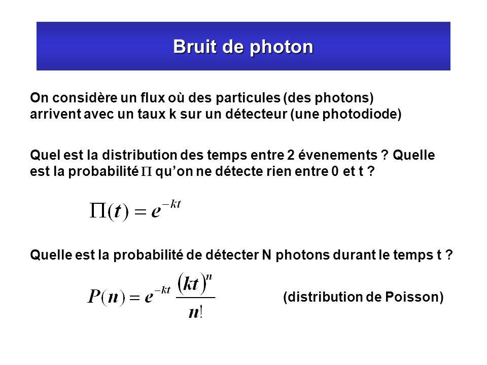 Bruit de photon On considère un flux où des particules (des photons)