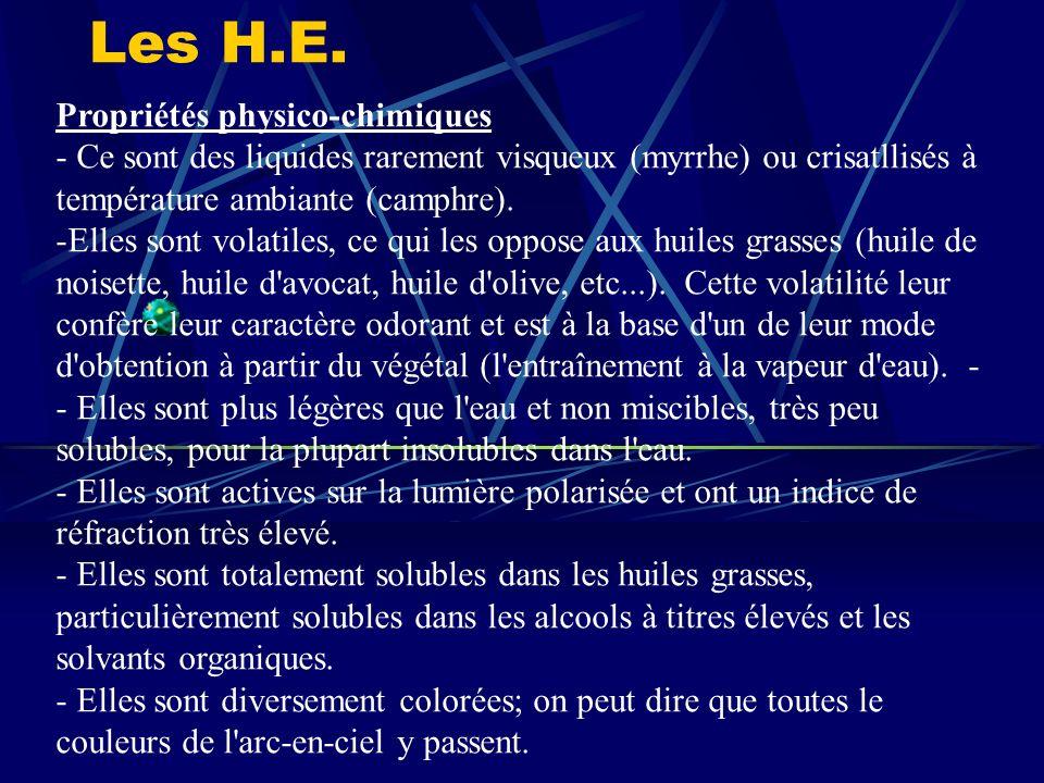 Les H.E. Propriétés physico-chimiques