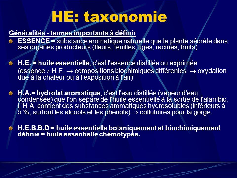 HE: taxonomie Généralités - termes importants à définir