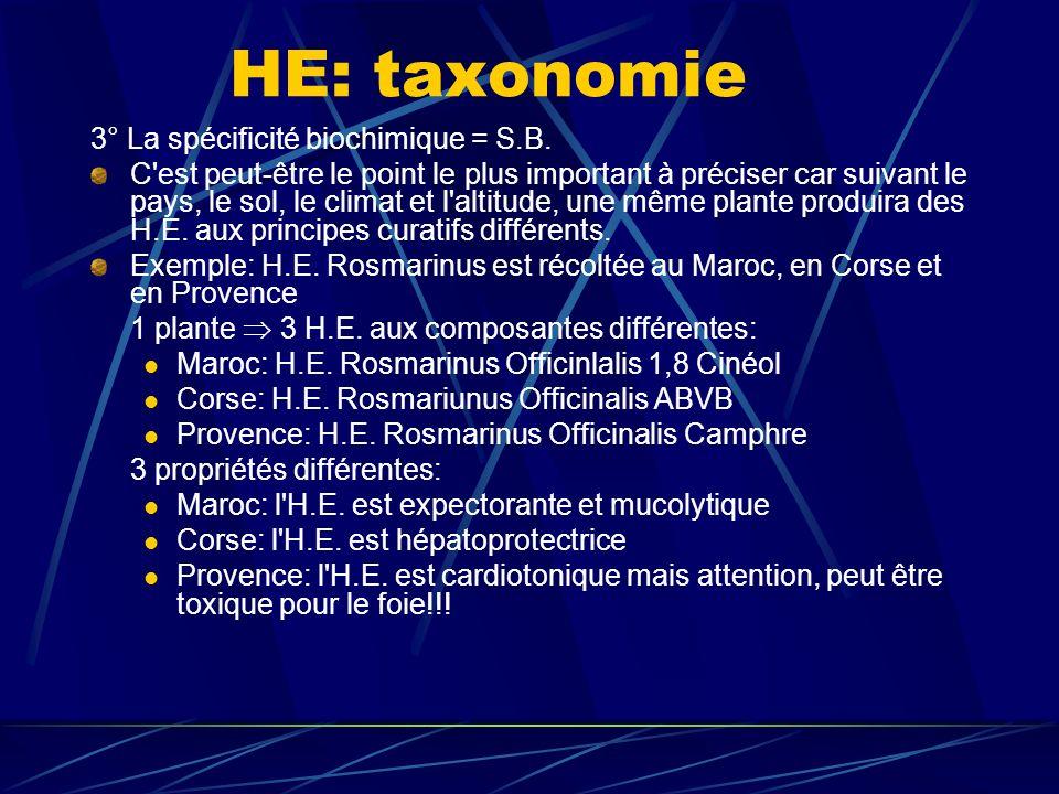 HE: taxonomie 3° La spécificité biochimique = S.B.