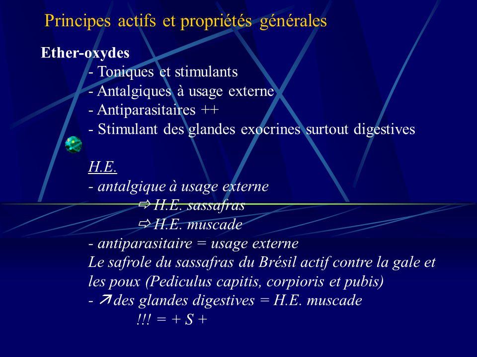 Principes actifs et propriétés générales