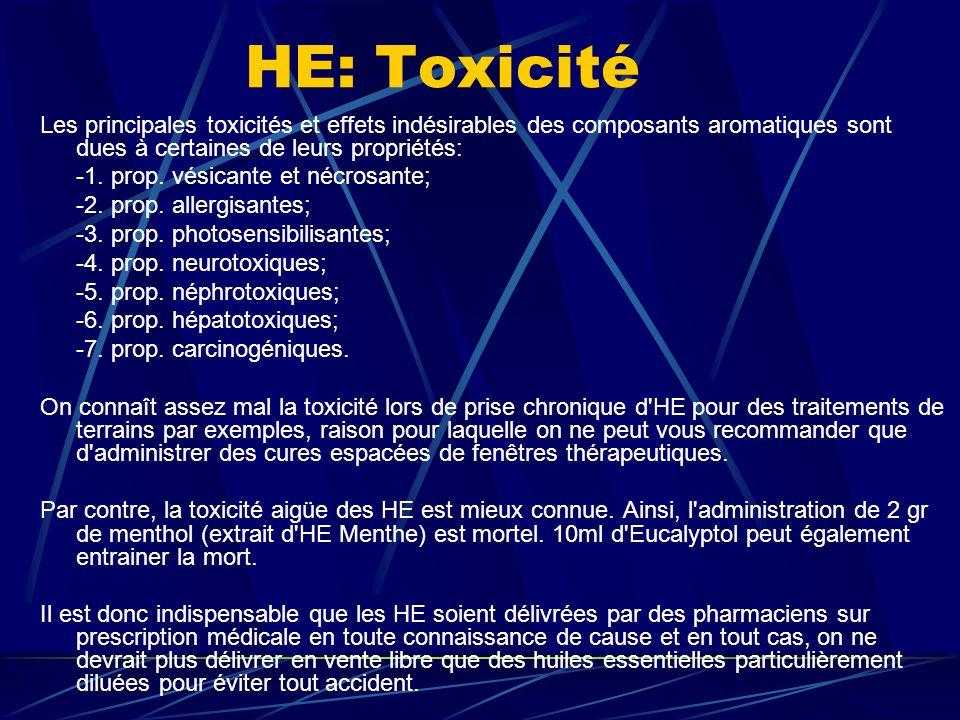 HE: Toxicité Les principales toxicités et effets indésirables des composants aromatiques sont dues à certaines de leurs propriétés: