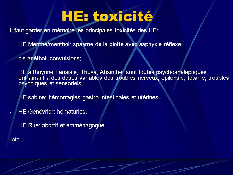 HE: toxicité Il faut garder en mémoire les principales toxicités des HE: HE Menthe/menthol: spasme de la glotte avec asphyxie réflexe;