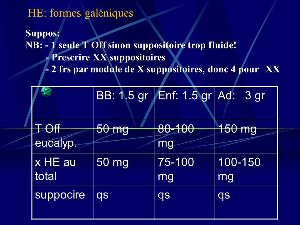 HE: formes galéniques BB: 1.5 gr Enf: 1.5 gr Ad: 3 gr T Off eucalyp.