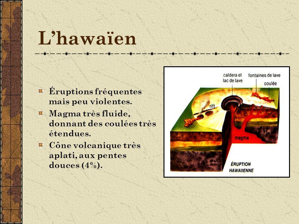 L'hawaïen Éruptions fréquentes mais peu violentes.